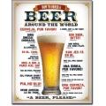 """Знак декоративный металлический """"Как заказывать пиво по всему миру"""""""