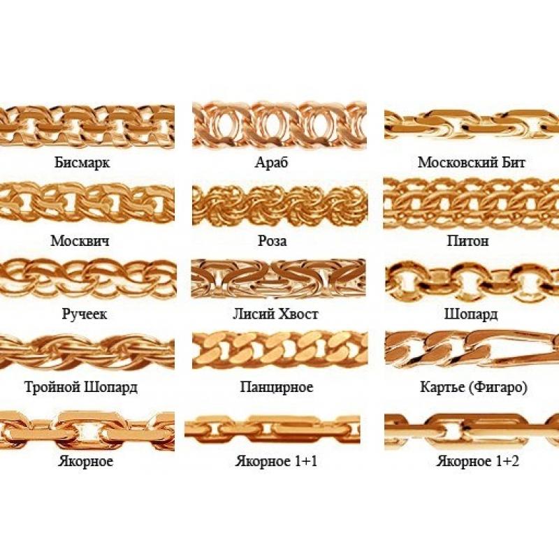 Ручное плетение цепи